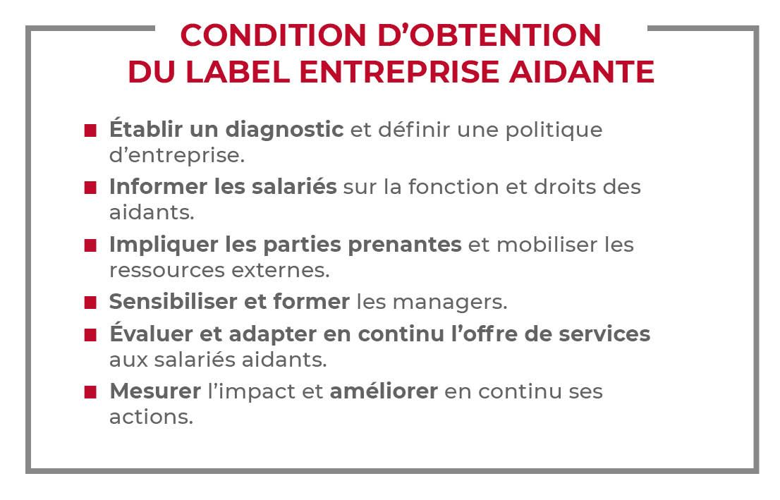 Condition d'obtention du label entreprise aidante